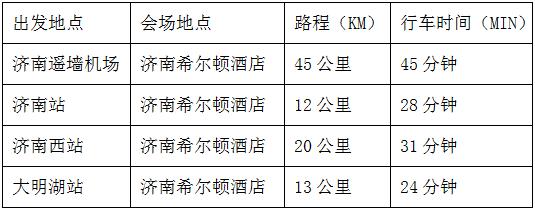 大会交通信息.png